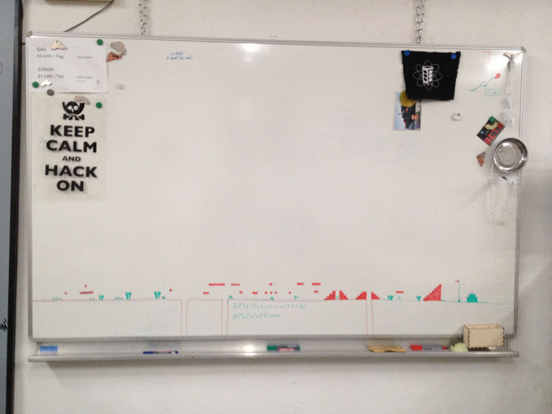 Datei:Whiteboard 2012-09-19-full.jpg